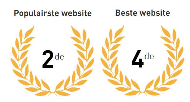 VakantieDiscounter awards